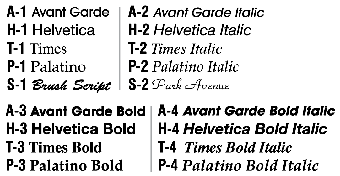 Available Font Libraries