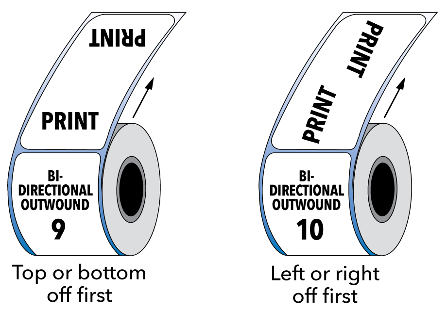 Bi-Directional Outwound Label Roll